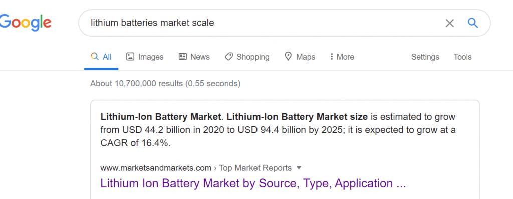 Iithium batteries market scale
