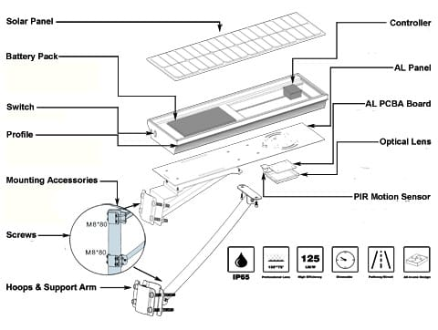 all in one solar street light Internal structure