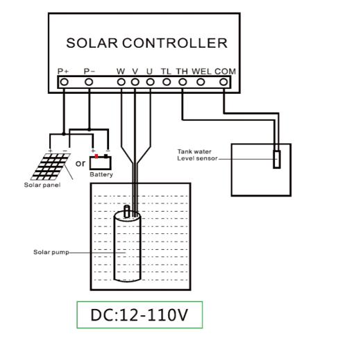Solar-DC-Controller-Wiring-Diagram