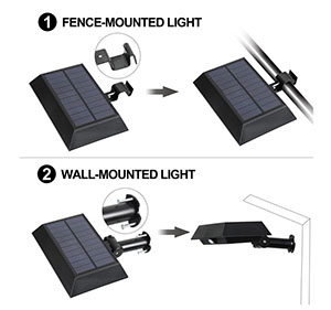 Solar Motion Eave Light